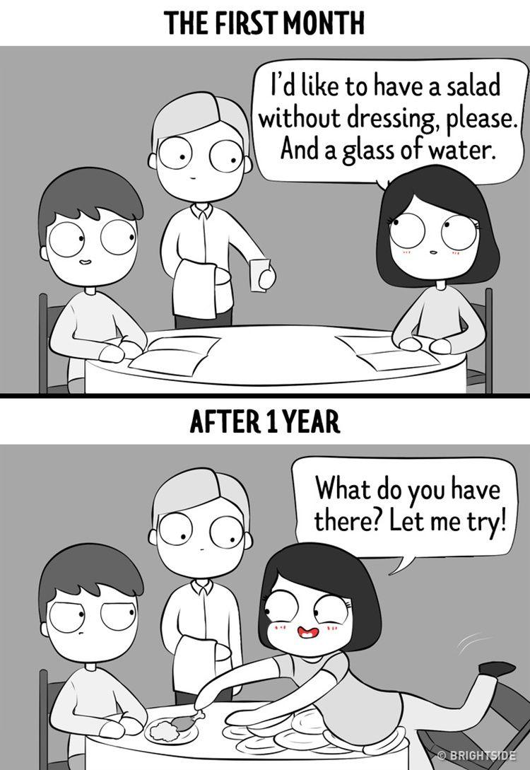 10 Ilustrasi Lucu Tentang Bedanya Kehidupan Setelah Setahun