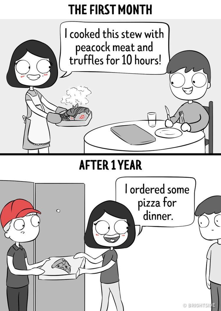 10 Ilustrasi Lucu tentang Bedanya Kehidupan Setelah Setahun Menikah