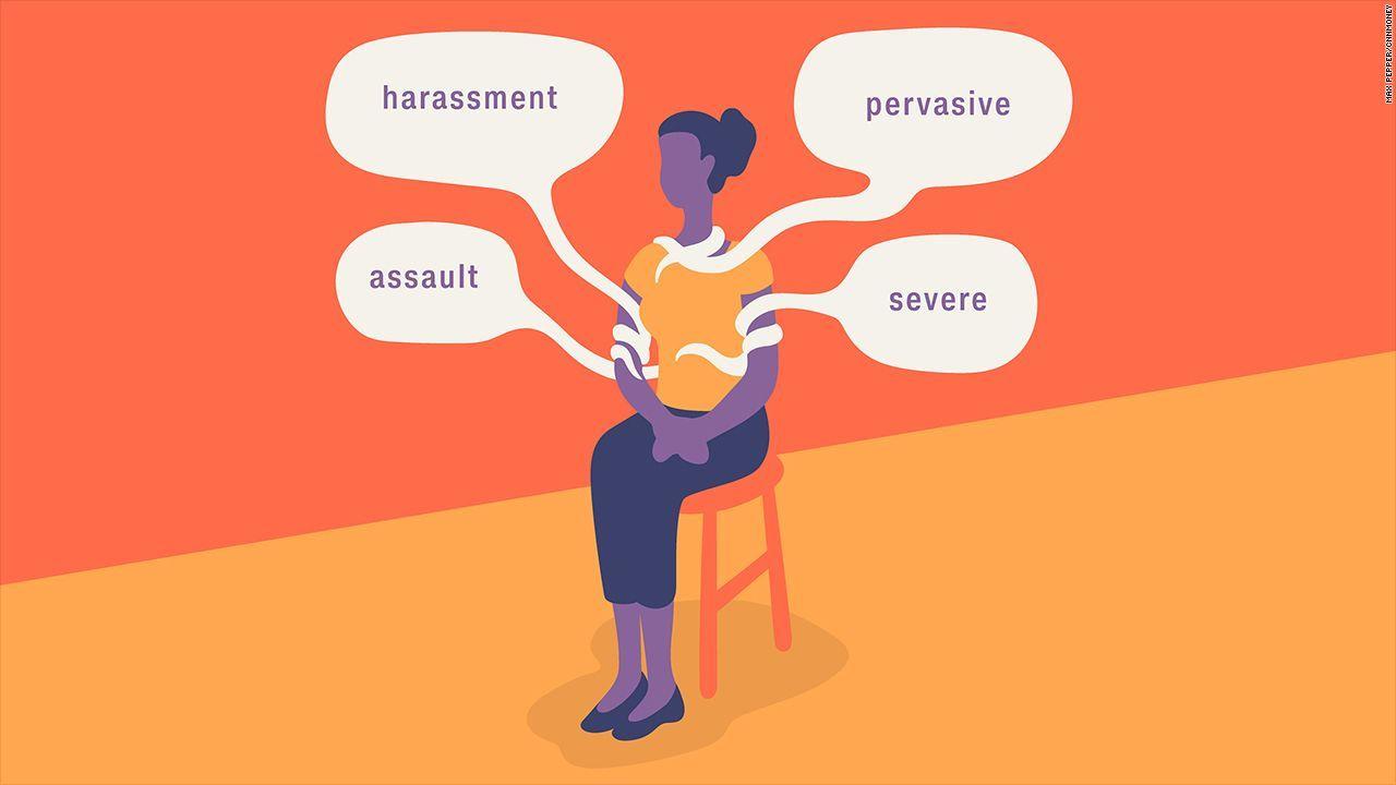 Miris, Ini Hasil Survei tentang Pelecehan Seksual di Eropa