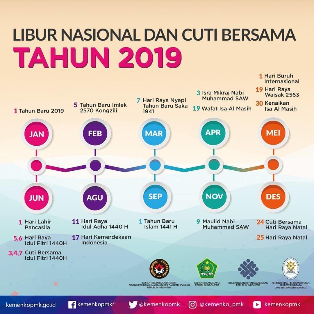 Siap-Siap Liburan! Ini Jadwal Libur Resmi 2019 dari Pemerintah