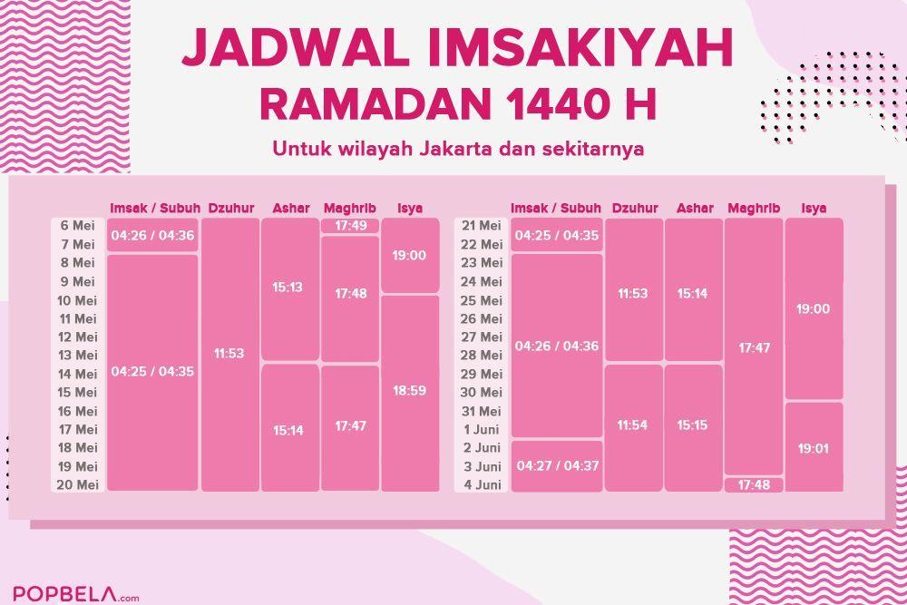 Jadwal Imsak, Buka Puasa dan Salat DKI Jakarta Hari Ini