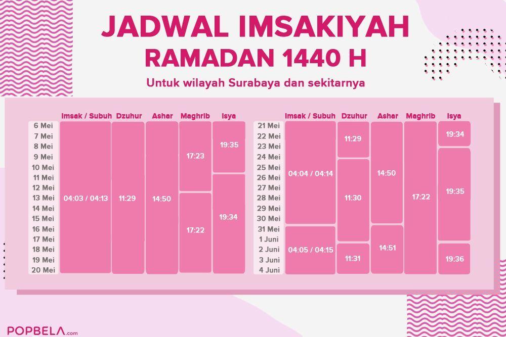 Jadwal Imsak,Buka Puasa & Sholat di Surabaya Hari Ini