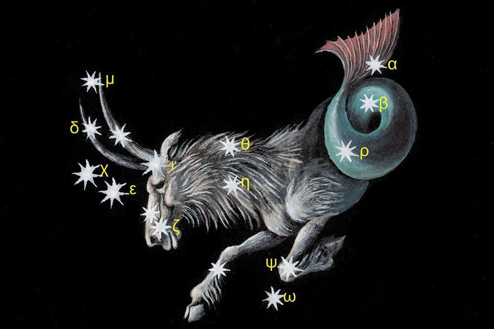 12 Lambang Zodiak Lengkap dengan Artinya