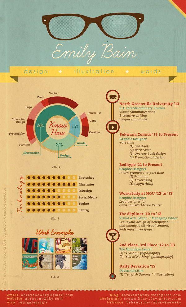 20 Contoh CV Lamaran Kerja Terbaru dan Paling Kreatif