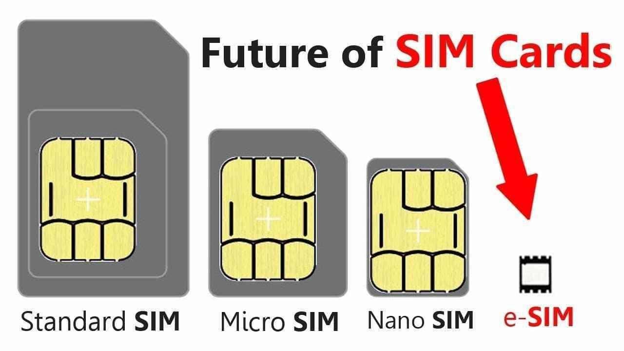 Mengenal eSIM, SIM Card Masa Depan yang Sudah Mulai Dirilis