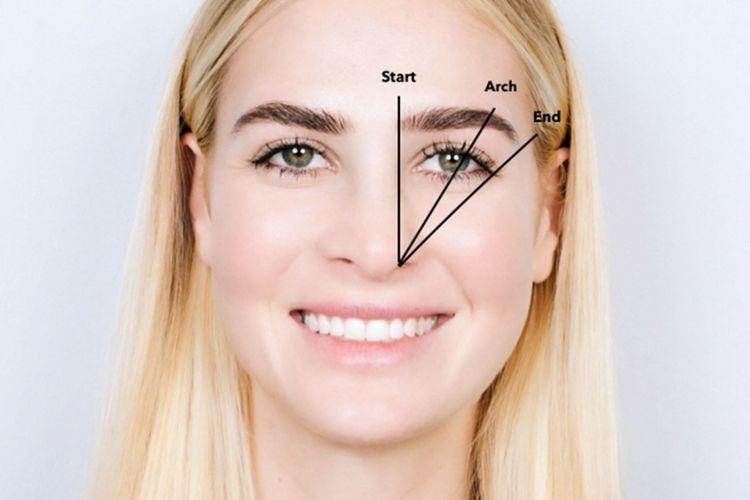 6 Cara Mencukur Alis yang Mudah untuk Pemula
