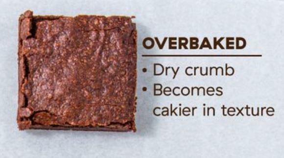Kesalahan yang Dilakukan Saat Membuat Brownis