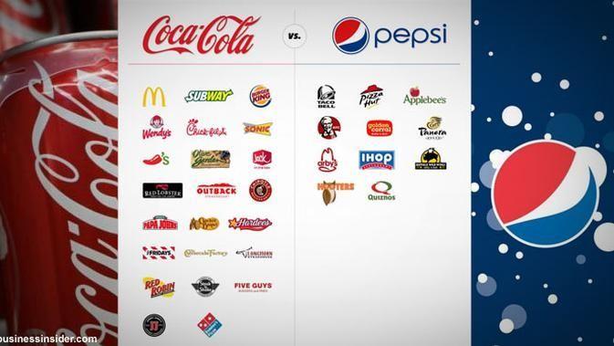 Mulai 10 Oktober 2019 Pepsi Hengkang dari Indonesia, Ini Sebabnya