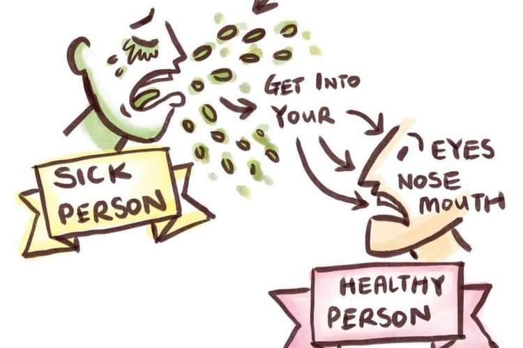 12 Ilustrasi Lucu Ini Bantu Kamu Pahami Cara Pencegahan Virus Corona