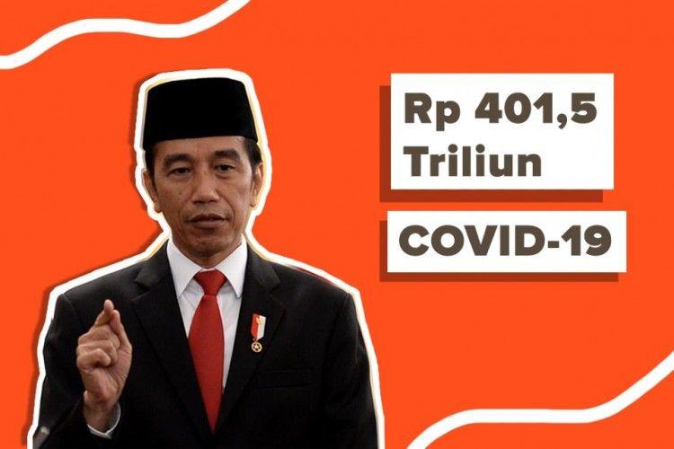 Ke Mana Rp401,5 Triliun untuk COVID-19 dari Pemerintah? Ini Faktanya