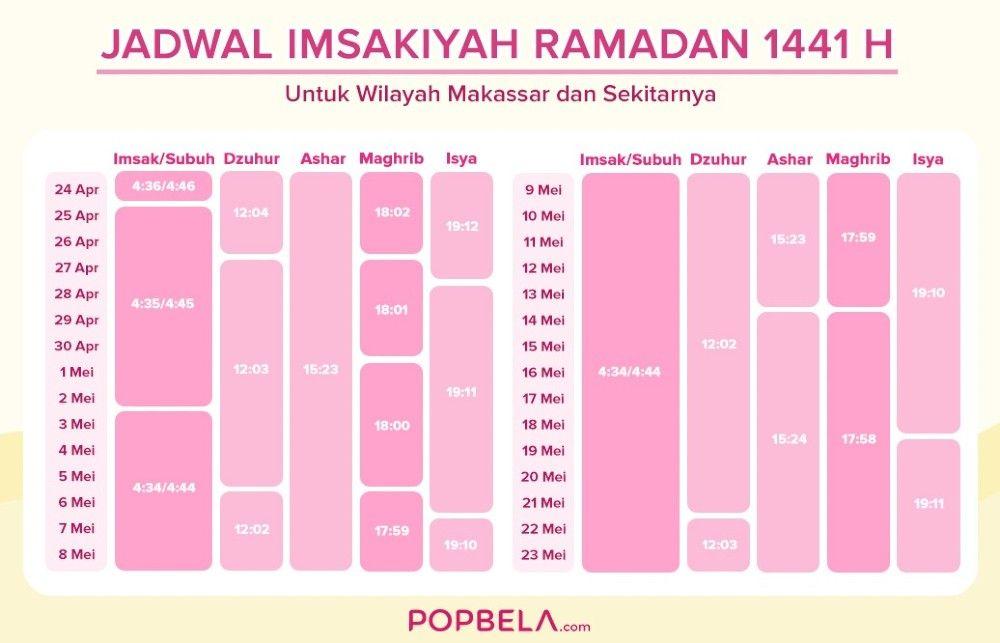 Jadwal Imsak, Buka Puasa dan Salat di Makassar Hari Ini
