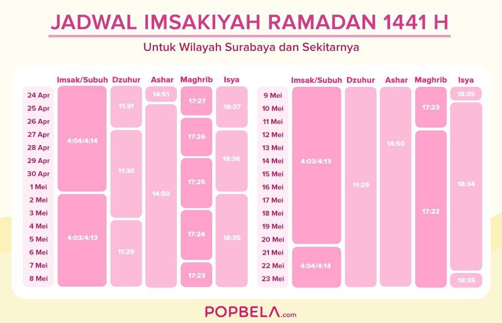 Jadwal Imsak, Buka Puasa dan Salat di Surabaya Hari Ini