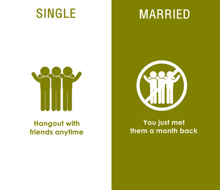 7 Ilustrasi Lucu Perbedaan Saat Masih Single dan Sudah Menikah