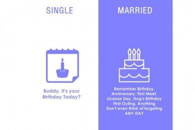 7 Ilustrasi Lucu Perbedaan Saat Masih Single Sudah Menikah
