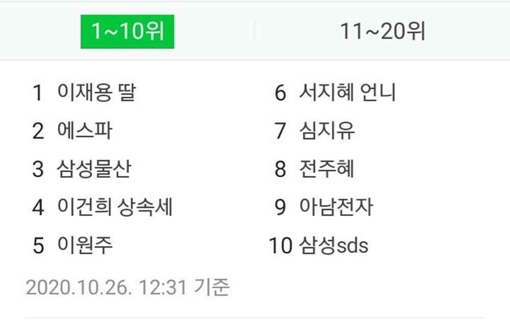 Jadi Sorotan, 5 Fakta Aespa yang Bakal Didebutkan SM Entertainment