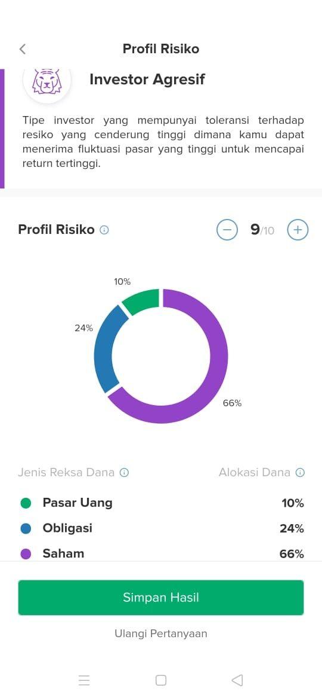 Review: Pengalaman Menabung Reksadana Modal Rp100.000 Cuan 6% Setahun!