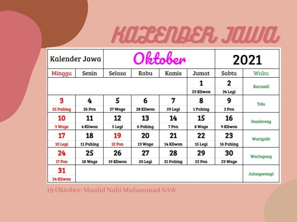Bantu Kamu Mencari Hari Baik, Ini Kalender Jawa 2021 Lengkap