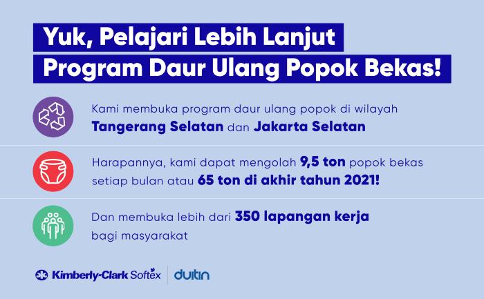 Keren! Kimberly-Clark Softex Dorong Program Daur ulang Popok Bekas