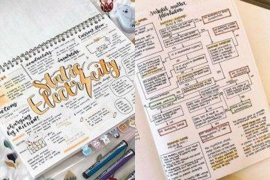 5 Cara Membuat Mind Mapping Permudah Rencana Pekerjaan